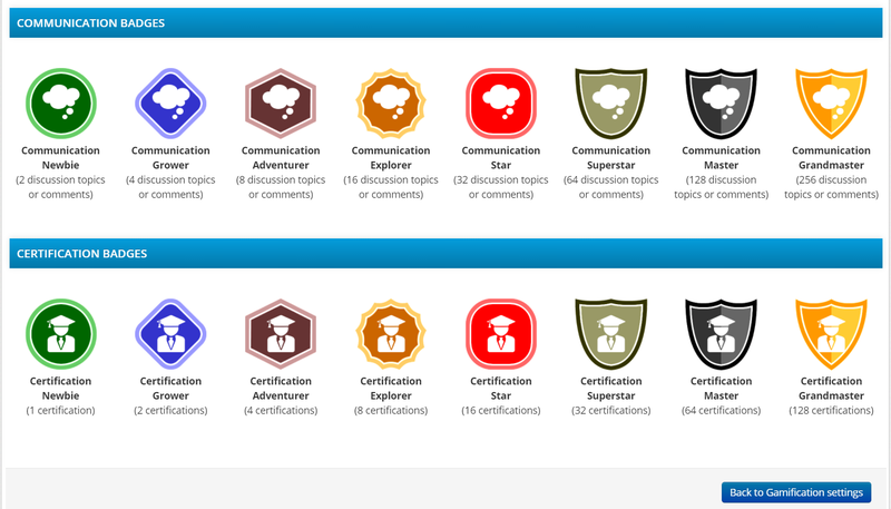 Sample badges for communication and certifications provided in the software.