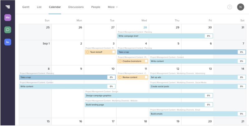 TeamGantt calendar feature showing what days a project spans and how much is left to complete