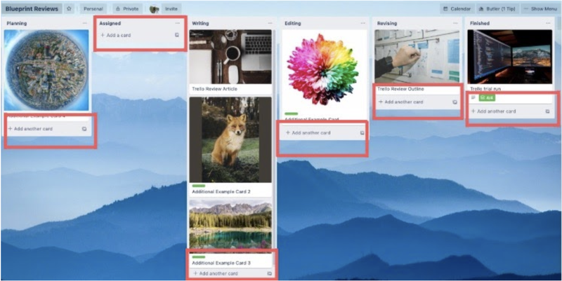 Trello project management workflow example with a red box to highlighting where to create a new task.