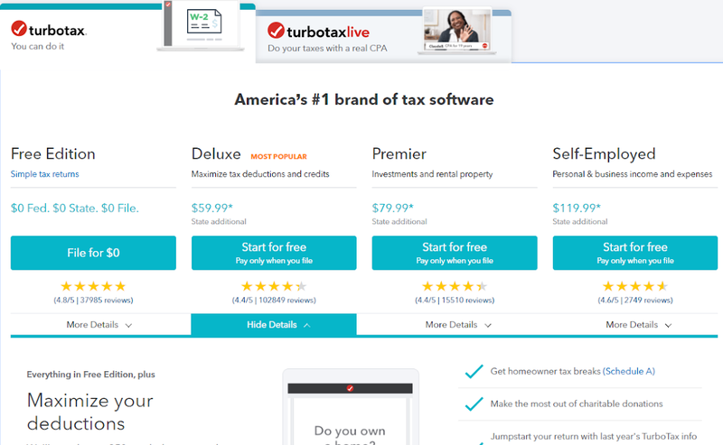 TurboTax pricing chart