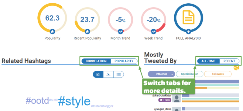 Hashtagify insights on trending hashtags
