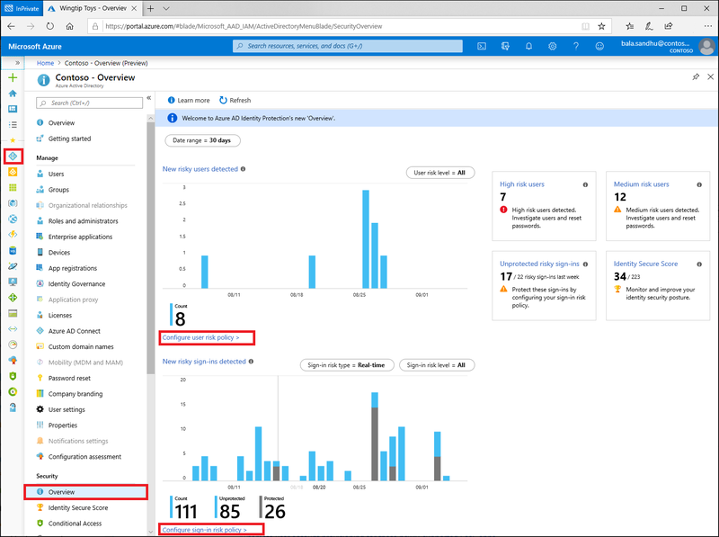 The security overview dashboard uses numeric data and bar graphs.