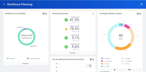 Screenshot of Workday dashboard
