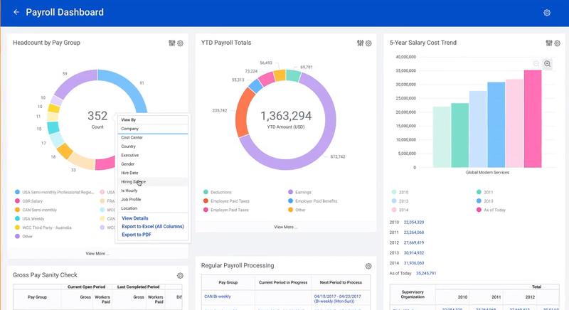 Screenshot of Workday Payroll's dashboard at a glance.