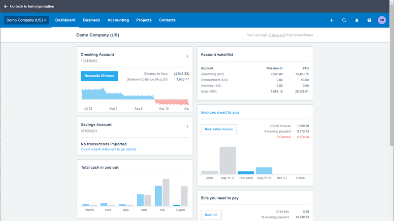 Xero dashboard showing summary of activity including checking account balance, invoices sent, bills to pay, etc.