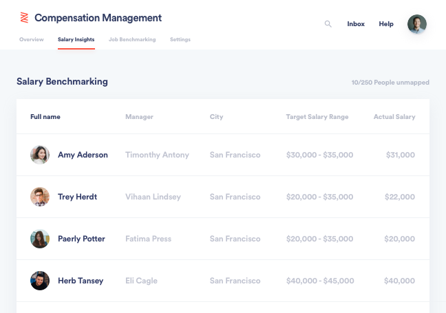 Zenefits employee benchmarking screen showing employee name, salary goals, and current salary.