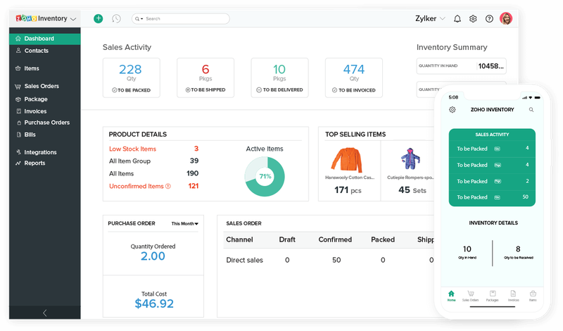 Zoho's inventory dashboard with numbers for sales activity, products, purchase order info, and more.