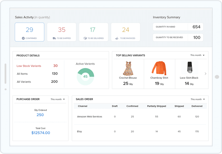 Screenshot of a Zoho Inventory dashboard with product details, active orders, and more info.