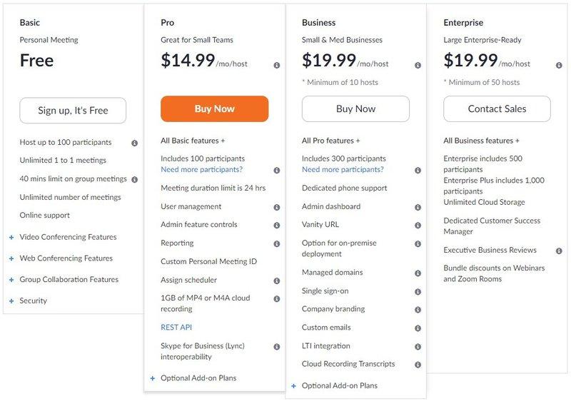 Zoom Meetings Pricing Plan