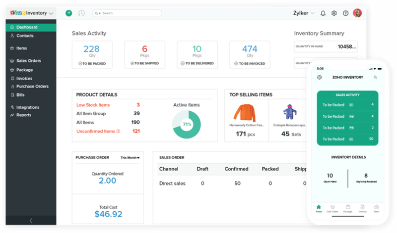 Zoho Inventory's dashboard showing numbers and graphics regarding sales activity and various products.