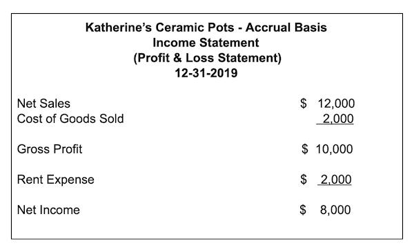 Katherine's Ceramic Pots - Accrual Basis Income Statement