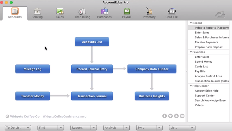 A screenshot of the AccountEdge Pro user interface.