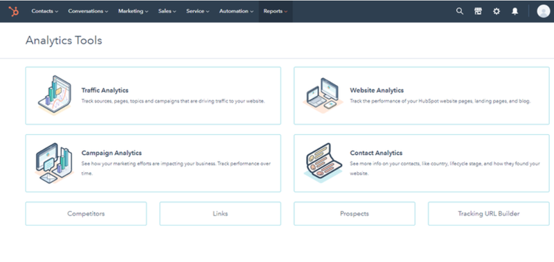 A screenshot of HubSpot CMS's analytics tools.