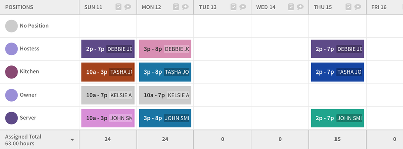 A view of a schedule with positions and days displayed.