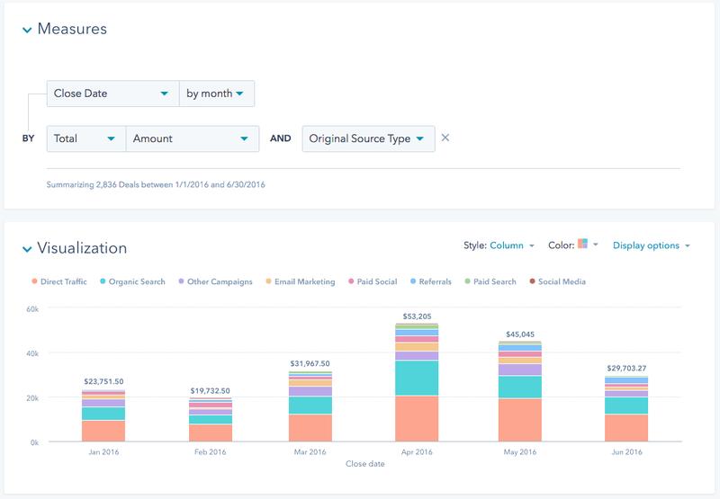 Screenshot of Hubspot CRM customer data