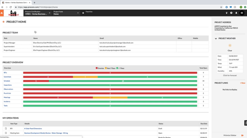 Screenshot of Procore's project dashboard