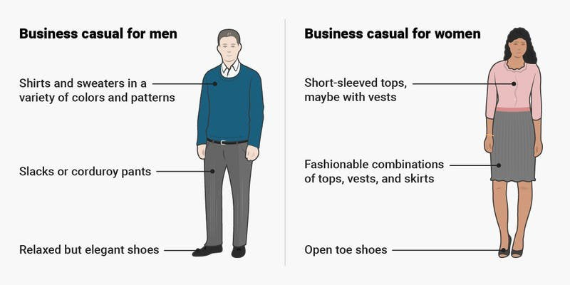 Examples of business casual clothing for men and women.