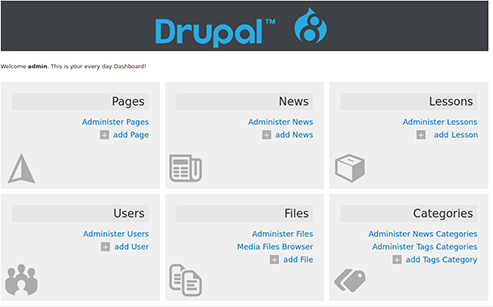Drupal's dashboard to manage content and the website with squares for different items like Users and Files.