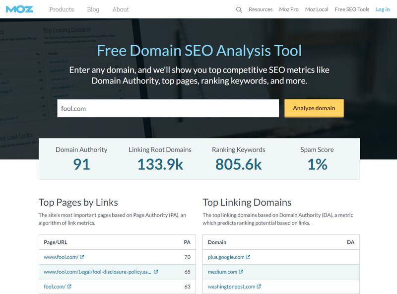 Screenshot of a Moz domain lookup for Fool.com.