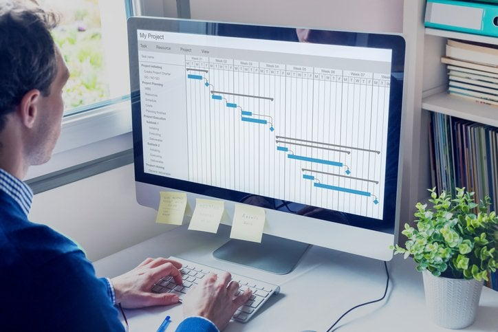 The Complete Gantt Chart Breakdown: Examples & Tools