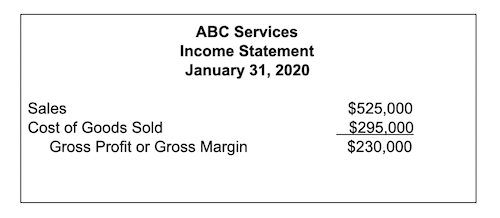 ABC Services Income Statement
