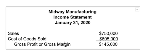 Midyway Manufacturing Income Statement