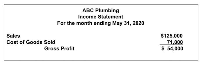 ABC Income Statement