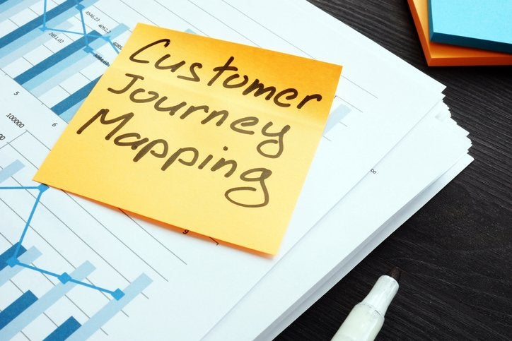 Your Ultimate Guide to Customer Journey Mapping (2020)