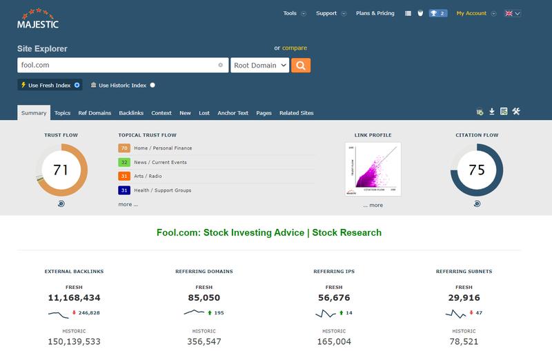 Screenshot of the backlinks profile of the Fool.com domain.