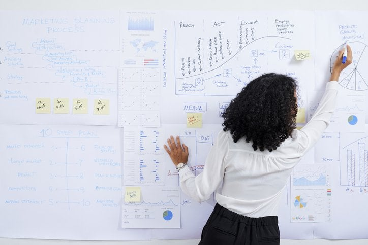 A Beginner's Guide to Project Management Process Groups