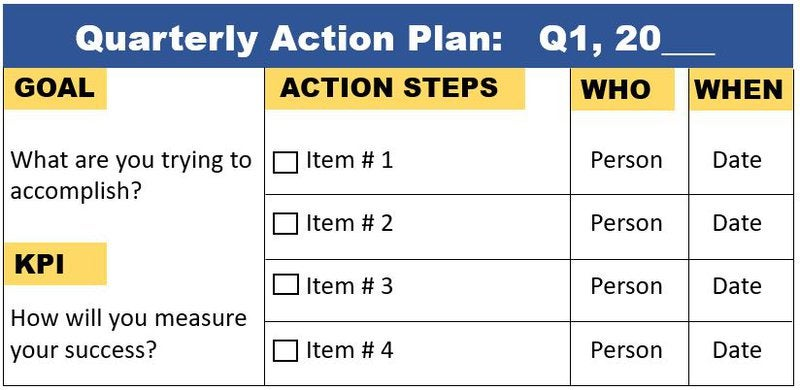 Action plan template showing goals, KPIs, action steps, and due dates.