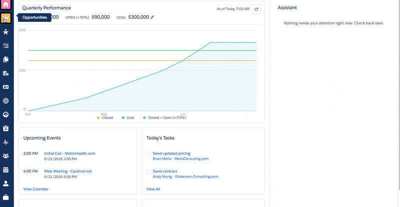 Salesforce report screen showing a line graph of quarterly performance and showing upcoming events and today's tasks