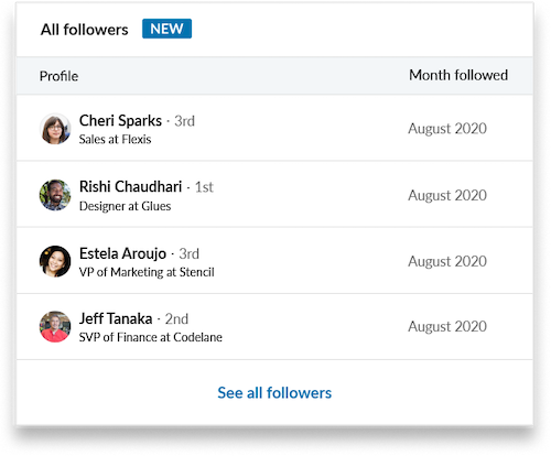 LinkedIn's company follower list shows names, job titles, and month followed.
