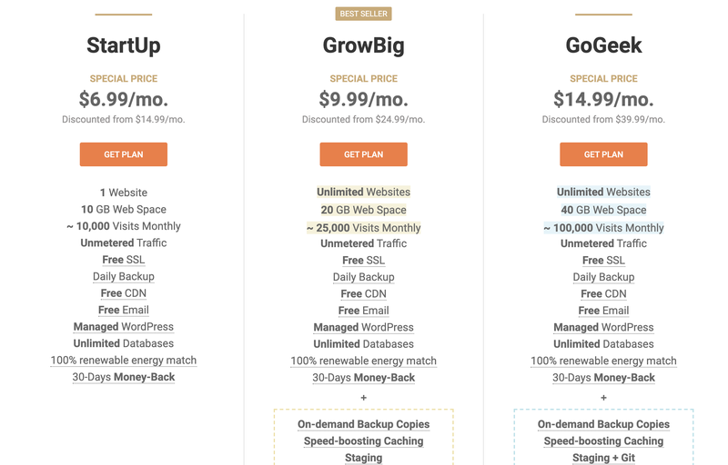 SiteGround pricing plans for web hosting.