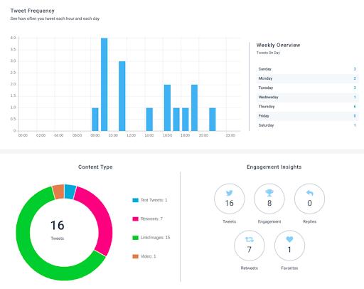 SocialPilot's dashboard
