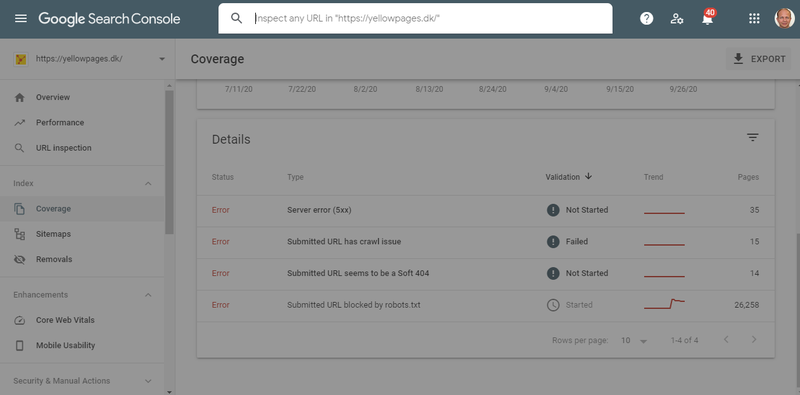 Screenshot from Google search console showing the URL submission field.