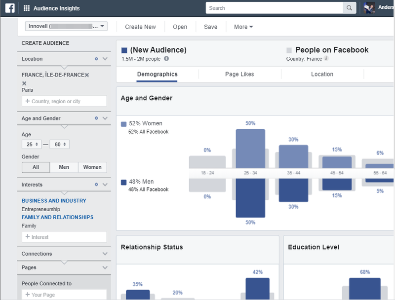 Facebook. A screen in Facebook Audience insights showing users divided by age and gender