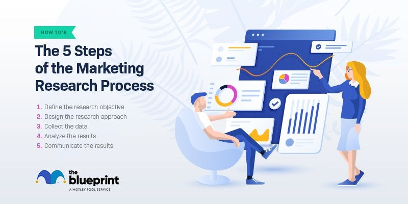 5 steps of the marketing process