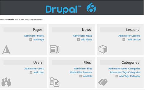 Drupal's navigation