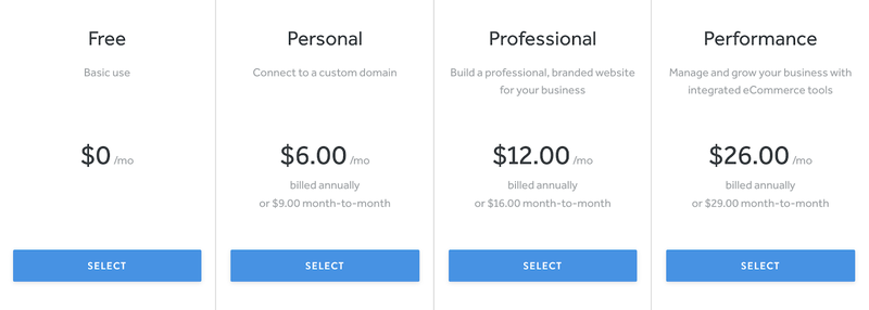 Four tiers of pricing for Weebly eCommerce sites displayed from lowest to highest: $0, $6, $12, and $26