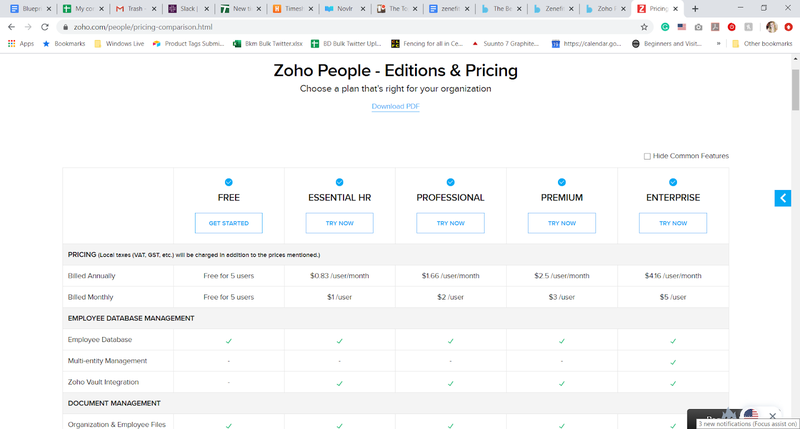 Zoho People Pricing Plans