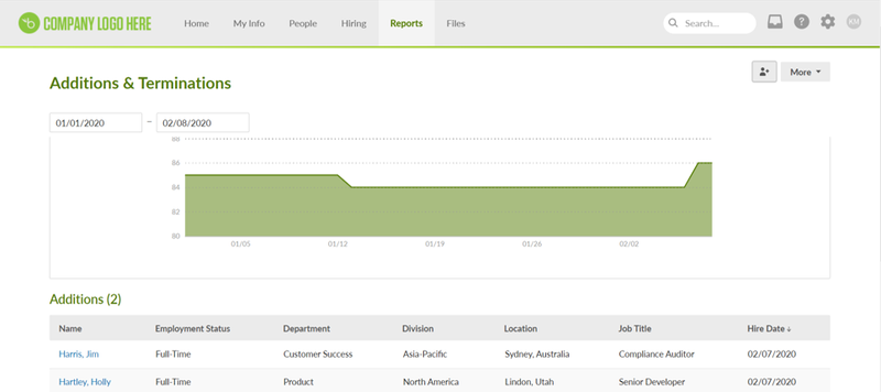 BambooHR's addition and termination report tool