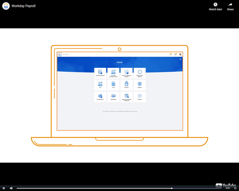Screenshot of Workday Payroll's home screen to access payroll-related tasks.