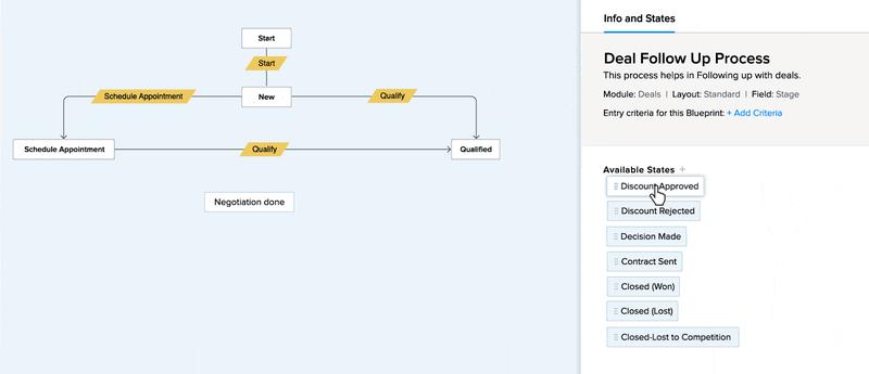 Zoho CRM Workflow Screen